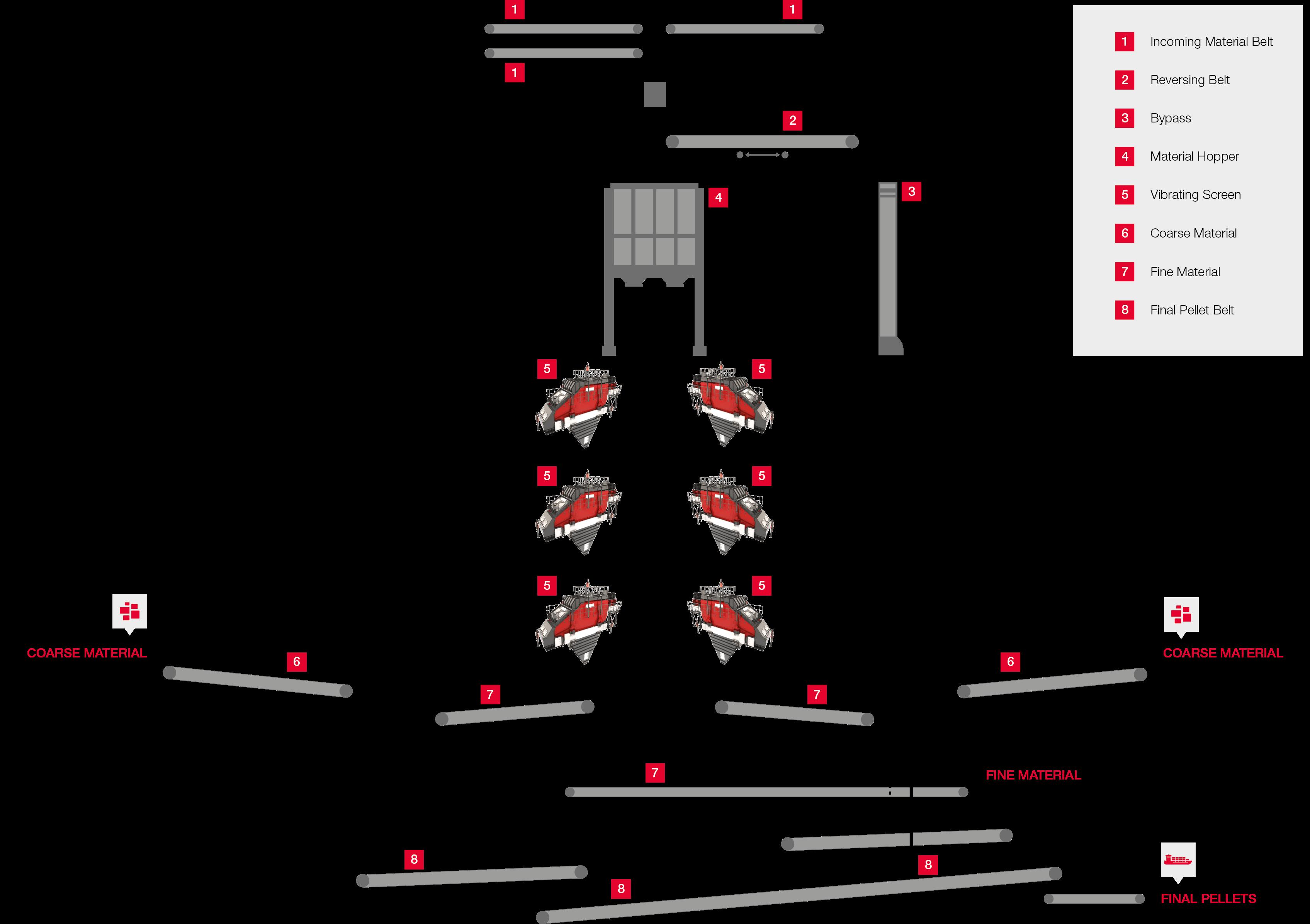 coal mining process flow diagram html
